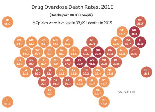 drug overdose numbers